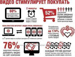 Рекламный видеоролик